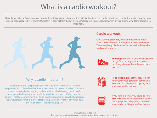 What is a cardio workout?