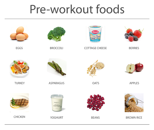 Pre workout meal recipes uk