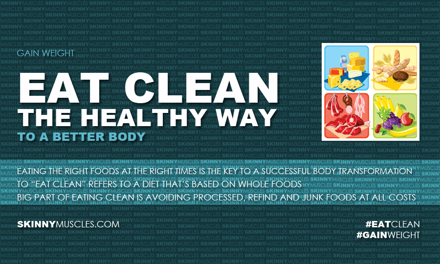 Eat clean – the healthy way to a better body