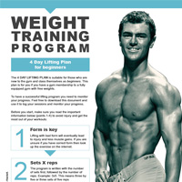 Weight training program 4 Day Lifting Plan for beginners