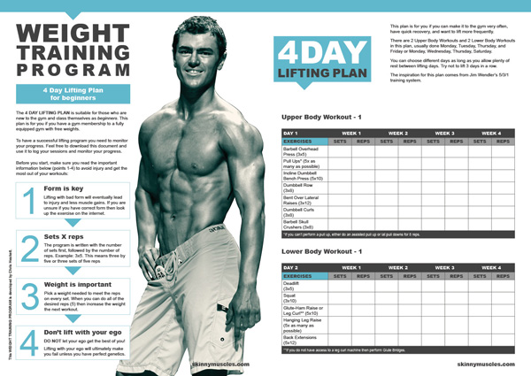 Weight training program: 4 day lifting plan for beginners